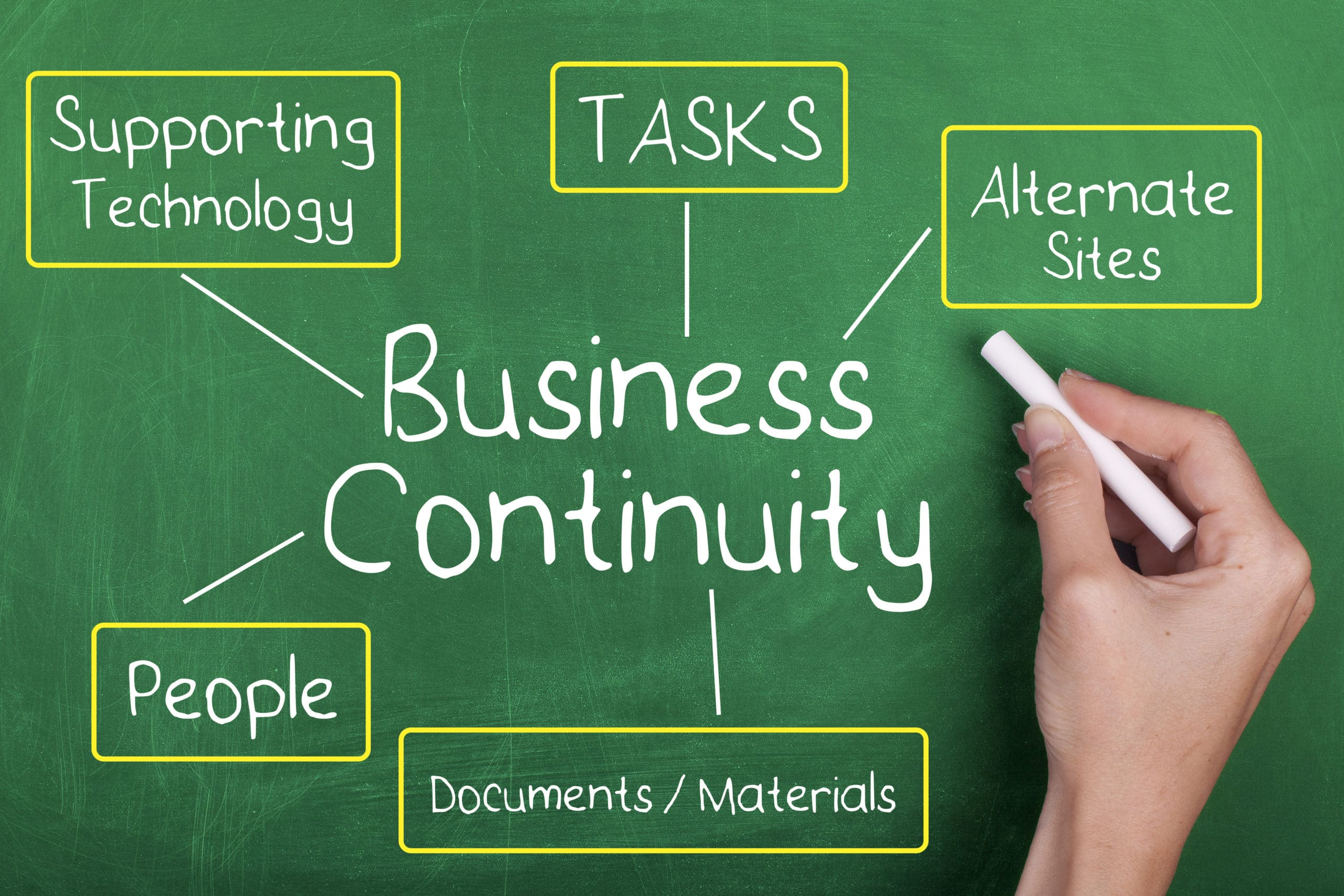 Disaster Recovery and Business Continuity: What's the Difference and Why it Matters?